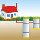 Строительство септиков, канализации и выгребных ям