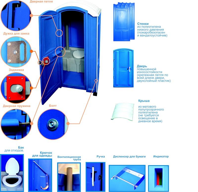 Схема пластиковой туалетной кабины