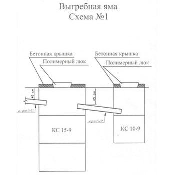 выгребные ямы - схема №1